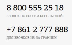Телефоны горячей линии Кубань кредит банка