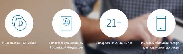 Требования к заемщику в Турбозайме