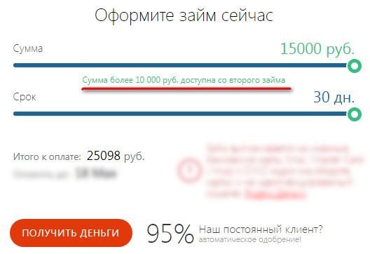 Максимальная сумма займа в Турбозайм