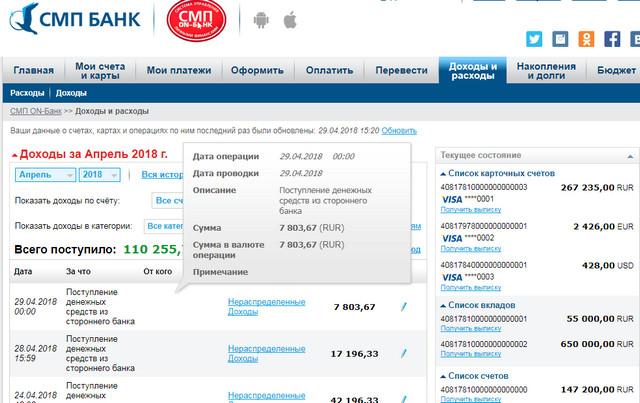 Фото личного кабинета онлайн банка СМП
