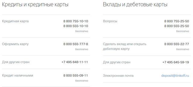 Телефоны горячей линии банка Тинькофф