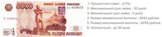 Условия получения займа 5000 рублей в Джой мани