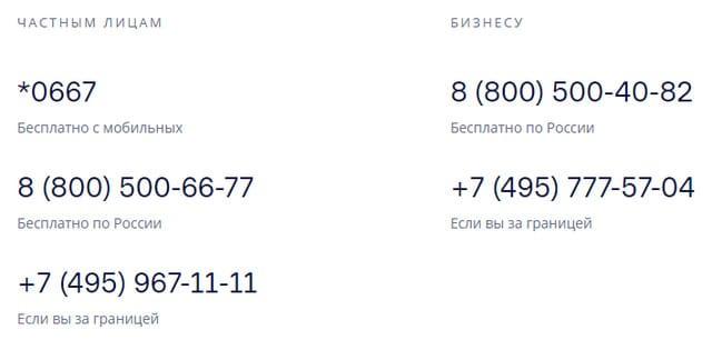 Телефоны службы поддержки банка Зенит