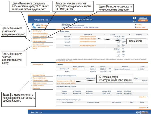 Какие можно совершать операции в интернет банке