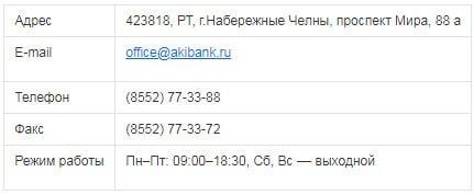 Контакты главного офиса Акибанка