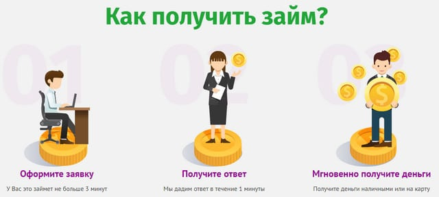 Fastmoney вход в личный кабинет займ вход в личный кабинет войти