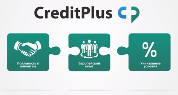 Кредит Плюс условия оформления займа