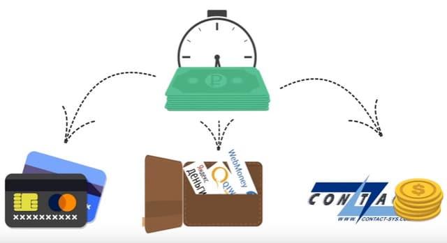 Способ получения денег в займоград