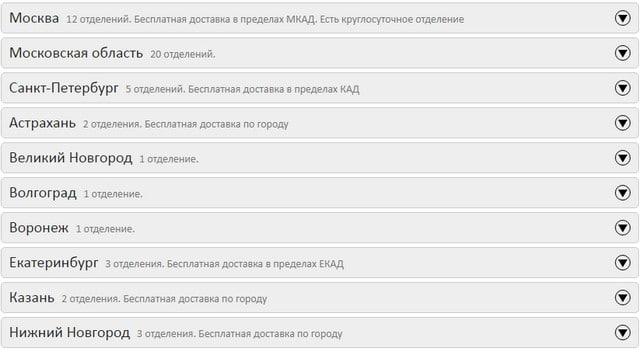 Телефоны службы поддержки Центр займов