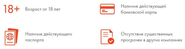 Условия получения займа в Динеро кредит