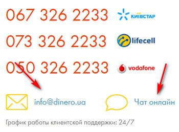 Номера телефонов, емеил и другие способы связи
