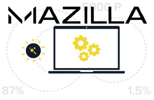 Mazilla.com оброз сервиса