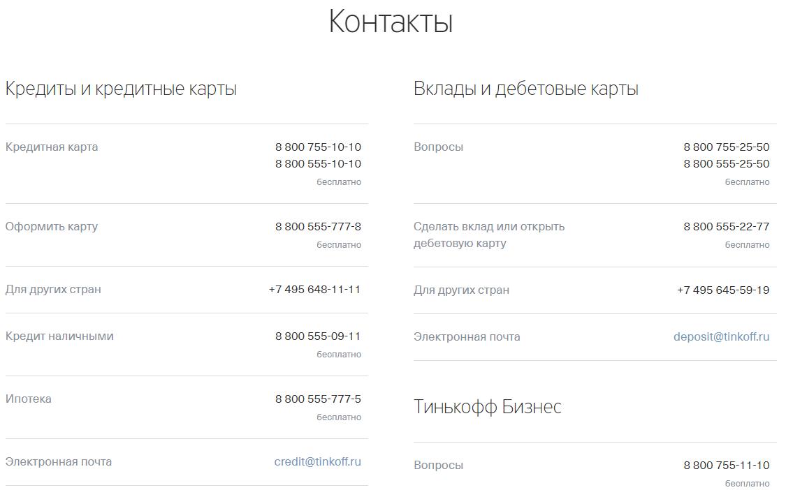 Телефон горячей линии банка Тинькофф банка